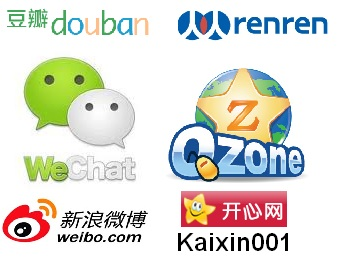 images_blog_china_social_networks